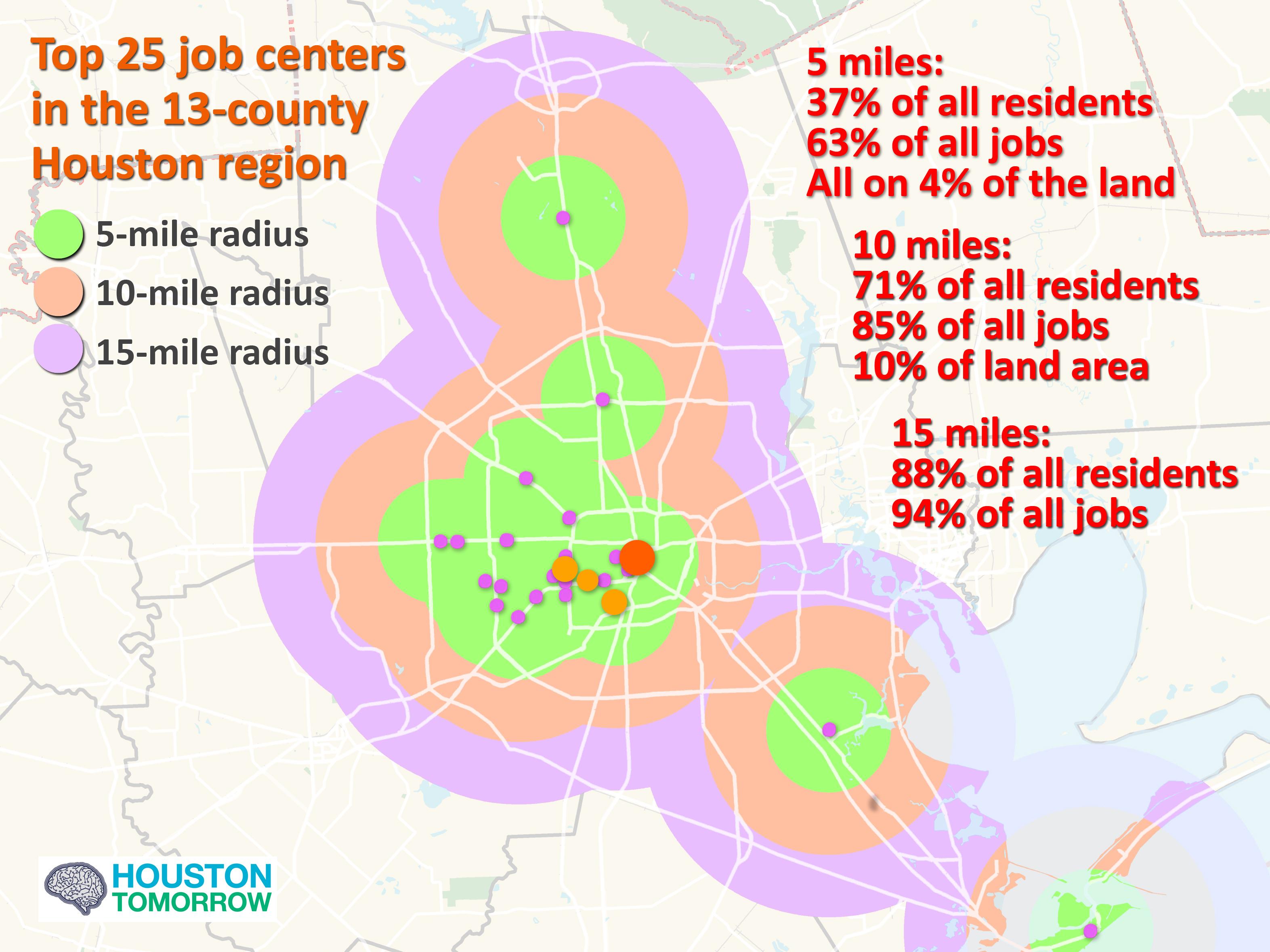 top 25 job centers
