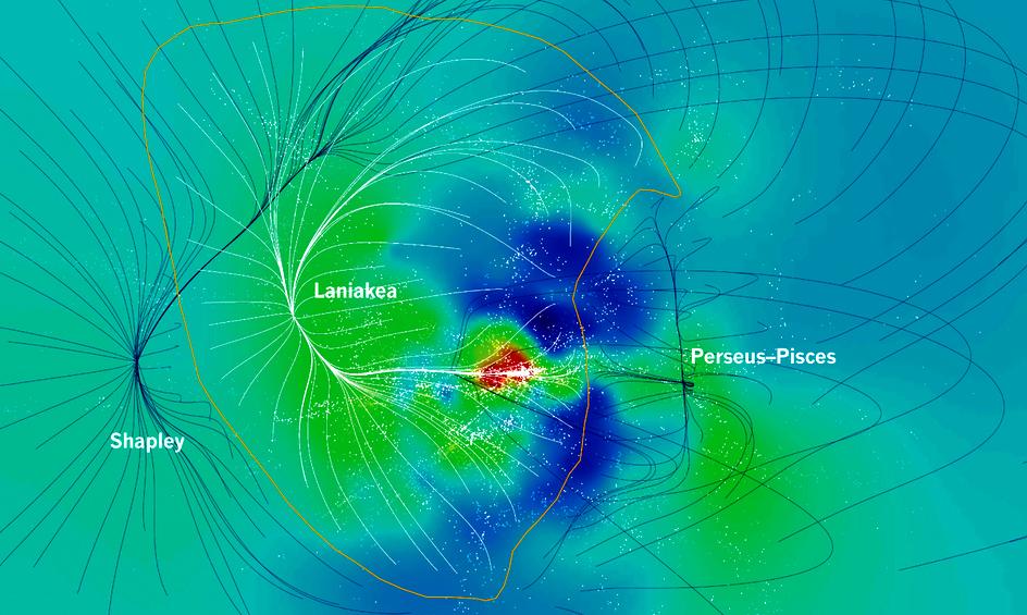 Lanikaea supercluster