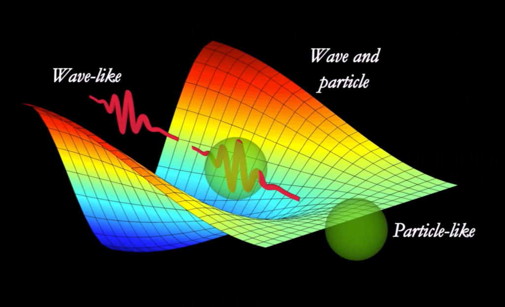 Wave to particle